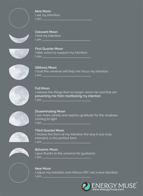 using the moon phases to connect with your inner moon