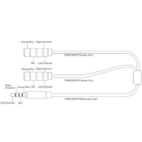 trrs diagram trrs headphone wiring diagram 36 wiring diagram