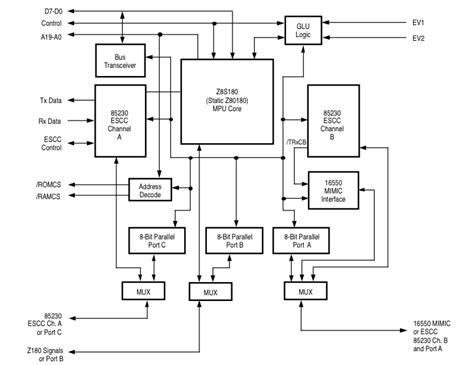 smart power integrated circuits smart peripheral controller integrated circuit eeweb community