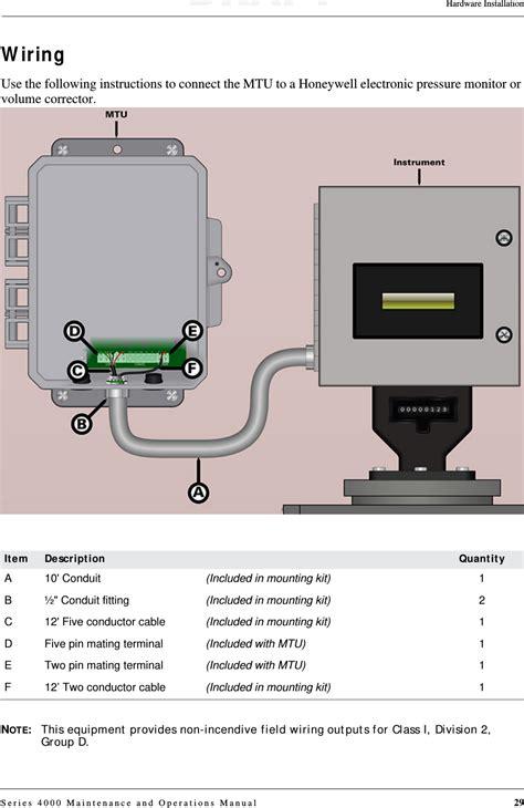 Document Technologies Llc