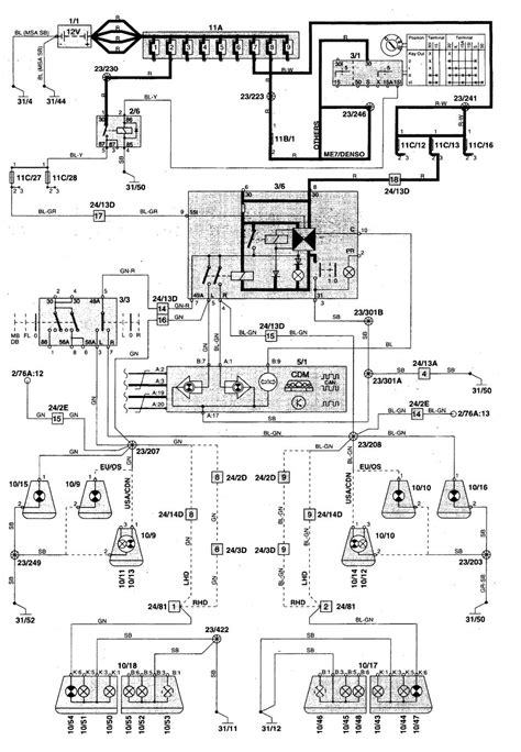 Volvo S70 (1998 - 2000) - wiring diagrams - turn signal