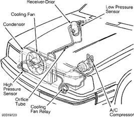 2001 volvo s60 radiator diagram 2001 free engine image