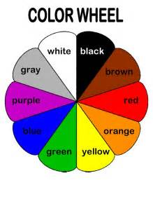 The color wheel helps preschoolers associate basic colors with their