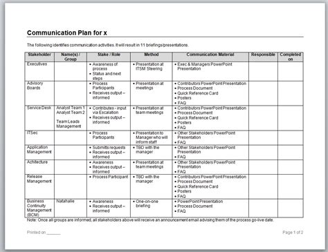 Itil Implementation Plan Template by Awesome Itil Implementation Plan Template Contemporary