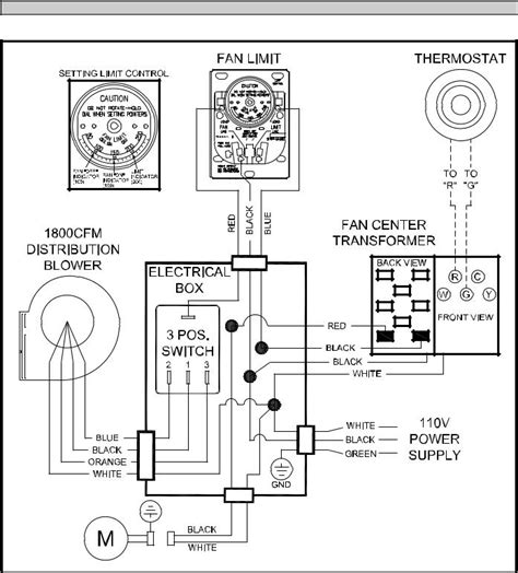 coal stove wiring diagram wiring diagram with description