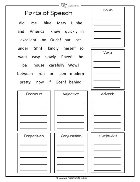 Parts Of Speech Worksheet English Unite English Unite Speech Printable