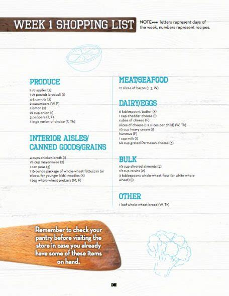 shopping archives 100 days of real food our real lunches real easy school lunch meal plans are