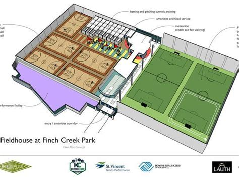 Westfield Floor Plan by 15 Million Sports Facility To Be Built In Noblesville