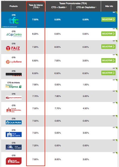 banco bcp formato para deposito de cts noviembre 2016 all categories calculadora prestamos personales uruguay