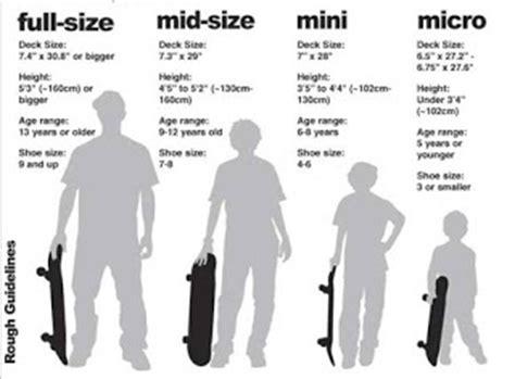 Skate Board Anak Papan Seluncur Ukuran Kecil skate is beautifull bagaimana cara memilih ukuran skateboard