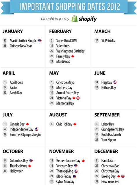 Calendar Shopify Important Shopping Dates 2012 Calendar