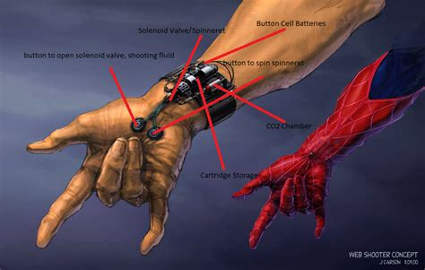 spiderman web shooters that you can swing on jim carson web shooter diagram by marvelfan22 on deviantart