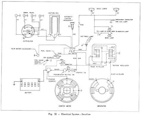 1952 ferguson tractor wiring vehicle wiring diagram