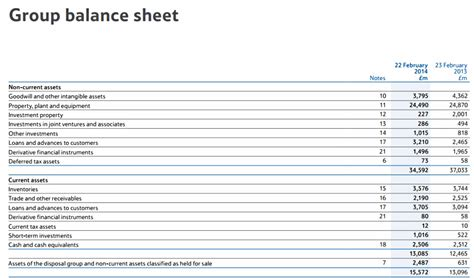 Fundamental Analysis Spreadsheet by Fundamental Analysis Spreadsheet 2 Fa 6 7 Circles