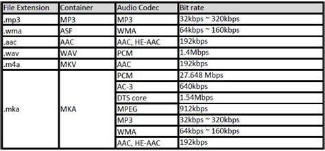 format audio non pris en charge tv philips bdp2500 12 philips lecteur de disques blu ray bdp2500