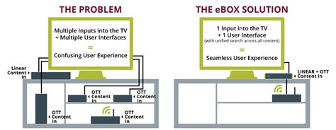 bell fibe tv connection diagram wiring diagram and