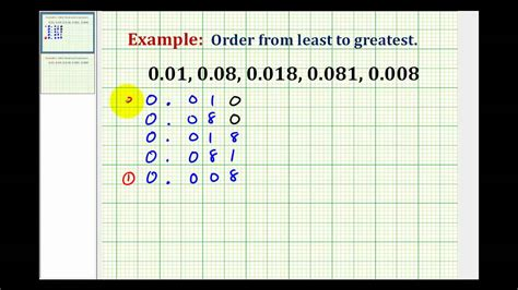 Least To Greatest Decimals Worksheet by Exle 1 Ordering Decimals From Least To Greatest