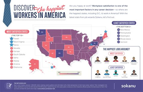 happiest state in the us states with the happiest and unhappiest workers infographic