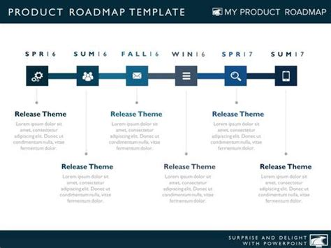 product roadmaps and timelines for powerpoint my product