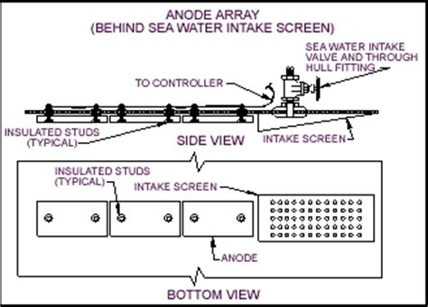 boat anode wiring diagram wiring diagram schemes