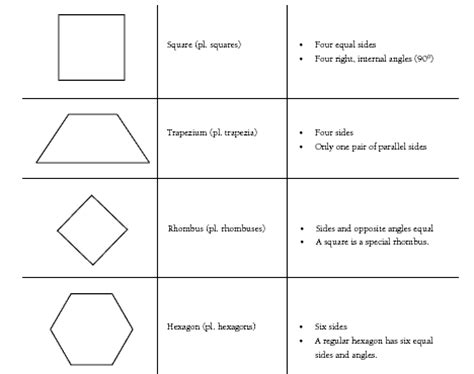 name of pattern block shapes hidden shapes nzmaths