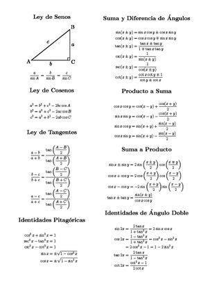 Identidades Trigonométricas | Matematicas avanzadas