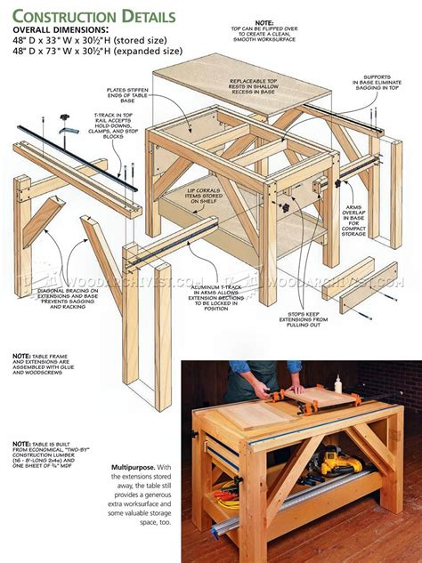 plywood bench plans plywood cutting table plans woodarchivist
