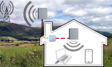 how can i boost mobile signal in my house mobile phone