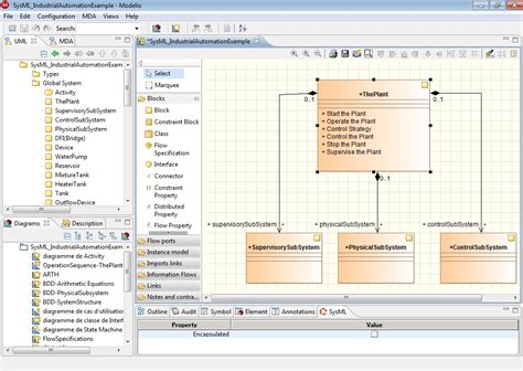 modelio bpmn diagram modelio sysml architect the ideal tool for modeling large scale systems