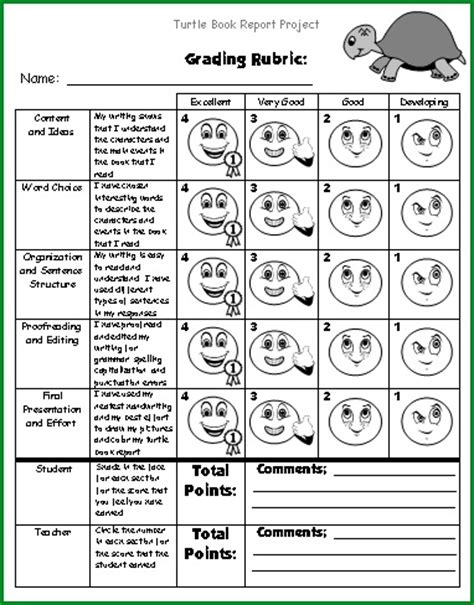 book report rubric 6th grade elementary book report rubric sludgeport693 web fc2