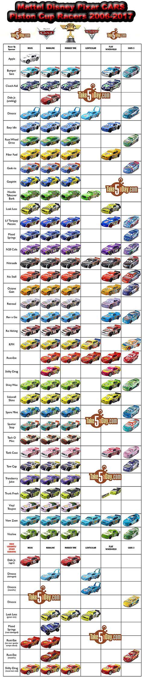 Cars Mini 3 Racers No 1 2 3 4 No 5 mattel disney pixar cars 1 to cars 3 piston cup racers