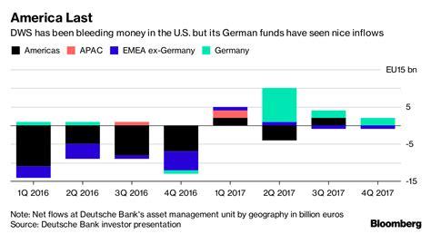 asset management deutsche bank deutsche bank 1 8bn on asset management ipo