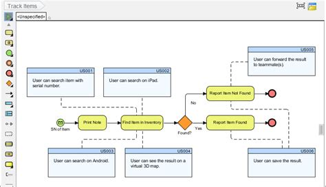 uml workflow workflow diagram uml best free home design idea
