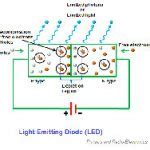 difference between led and photodiode what is led light polytechnic hub