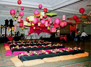 Party Room Decorating Ideas » Home Design 2017