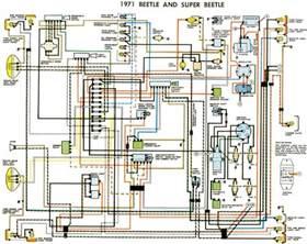 1971 beetle wiring diagram usa thegoldenbug