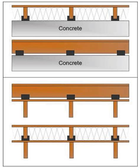 Garage Door Silencer by Soundcontrol4less Acoustic Products For Sound