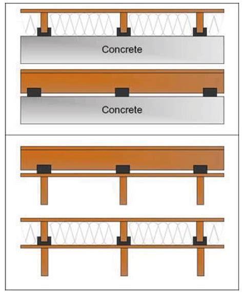 Garage Door Silencer Soundcontrol4less Acoustic Products Garage Door Silencer