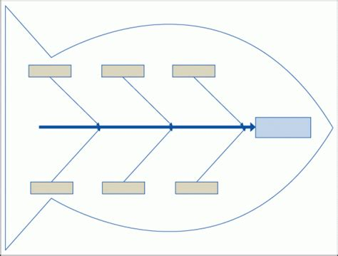 fishbone diagram template unmasa dalha