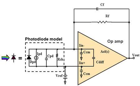 photodiode output signal photodiode transimpedance lifier design digikey
