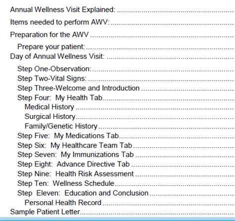 medicare annual wellness visit template medicare annual wellness visit templates screening forms