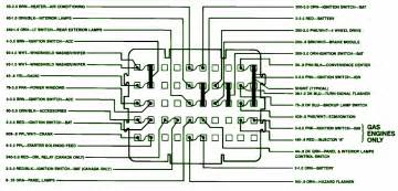 1991 chevy up fuse box diagram circuit wiring diagrams
