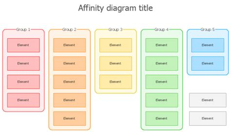 Affinity Diagram Templates Find Word Templates Affinity Diagram Template
