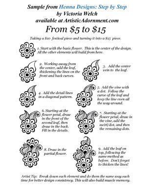 henna tattoo hand step by step henna basics step by step by welch henna