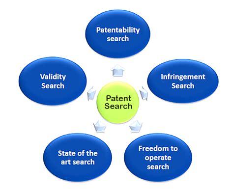 Pat Search Lifeintelect Patent Search