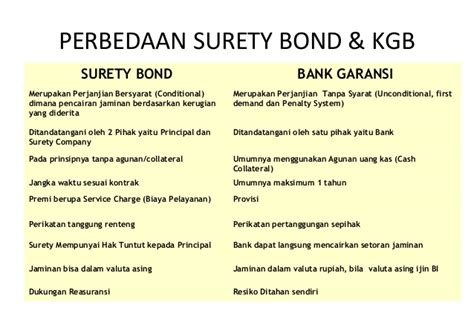 kontra garansi bank upload