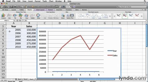 excel 2010 line chart tutorial excel how to work with line charts lynda com tutorial