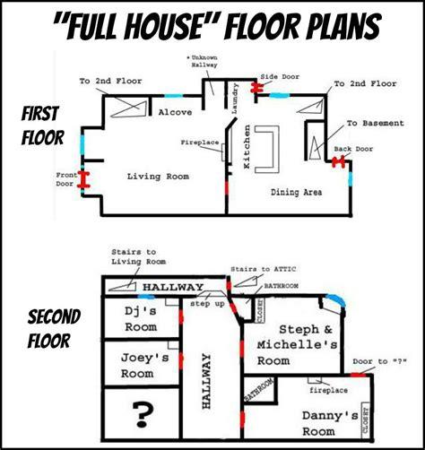 full house tv show floor plan trash to treasure san francisco s painted ladies