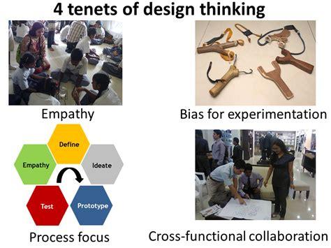 design thinking workshop mumbai catalign innovation consulting design thinking