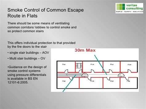 design guidelines on fire safety for buildings in malta fire safety presentation on building regulations part b 2007